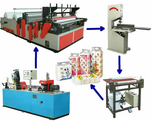 toilet paper roll making machines for sale