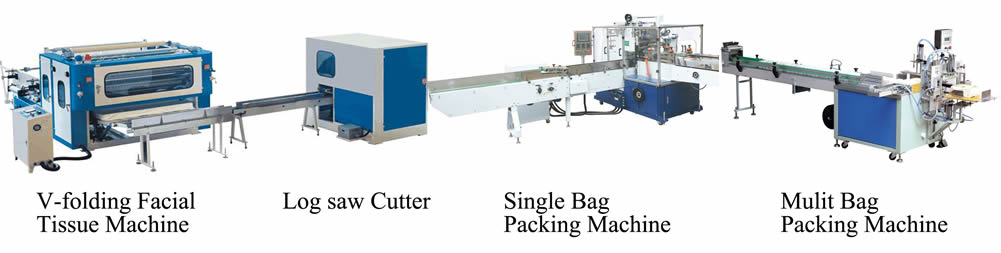 facial tissue paper production line structure