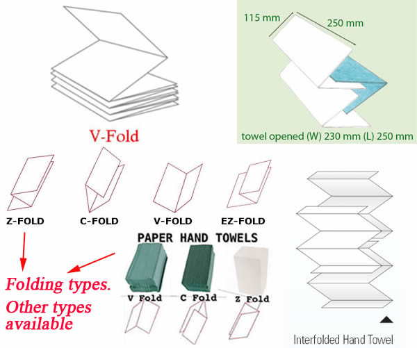 folding types of Ean paper hand towel machine
