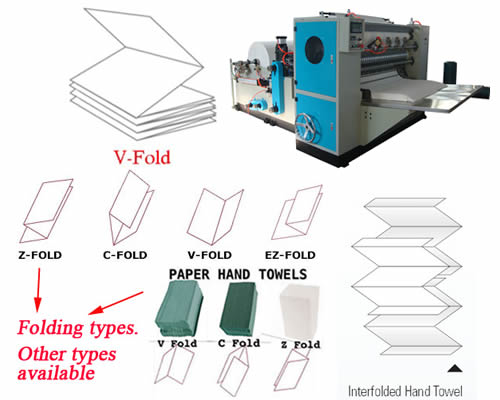 paper towel making machine for sale